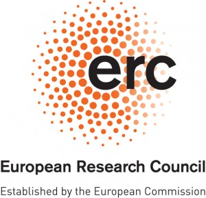 Partially supported by ERC starting grant QC&C 259562